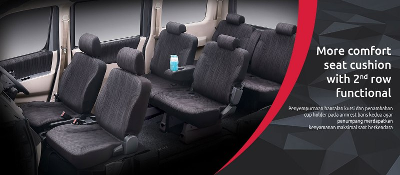 Interior Daihatsu Luxio